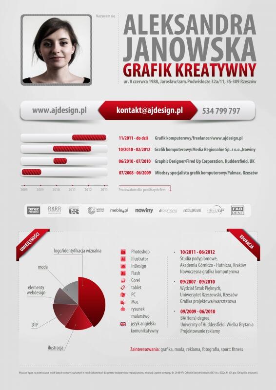 http://www.ajdesign.pl/blog/55,clever-cv-czyli-jak-zwrocic-uwage-pracodawcy.html