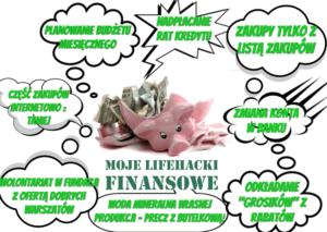 najlepsze finansowe triki