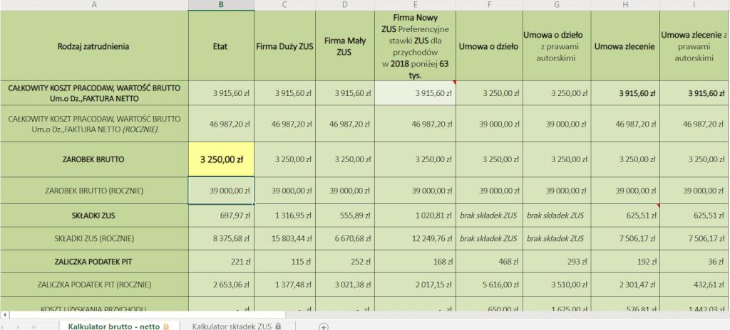kalkulator zarobków i składek ZUS