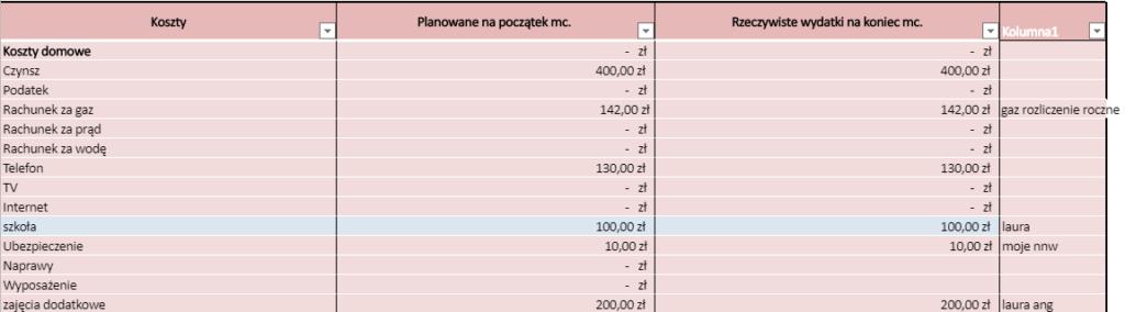 pieniądzjestkobieta.pl